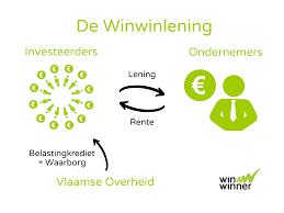 De WinWinlening — WinWinner