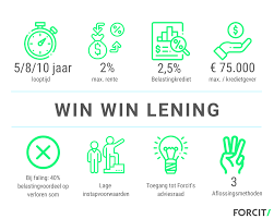 Investeren? — Forcit Benelux